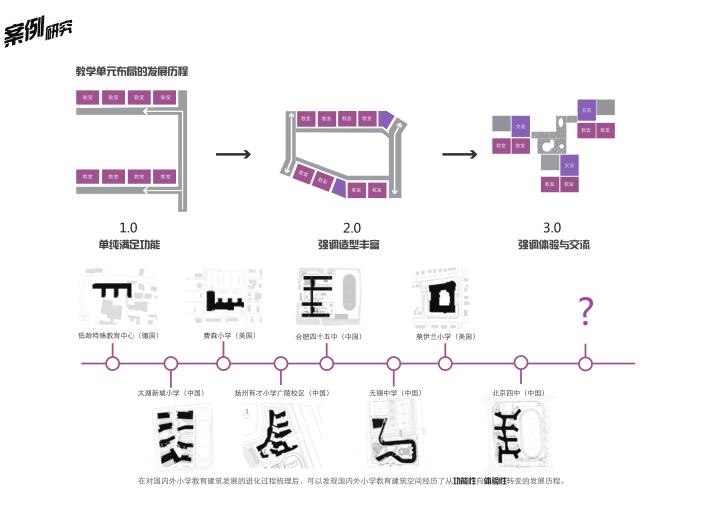 知名地产民办学校规划设计投标方案文本2018_8
