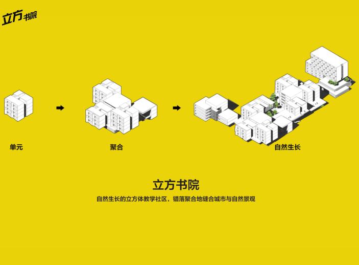 知名地产民办学校规划设计投标方案文本2018_10