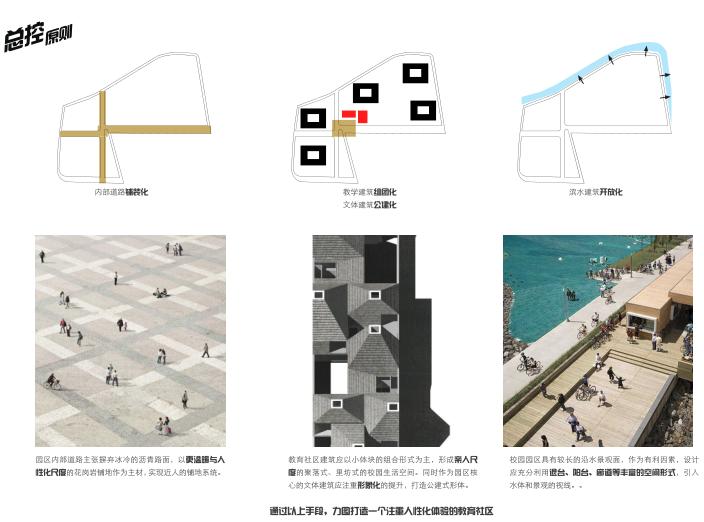知名地产民办学校规划设计投标方案文本2018_9