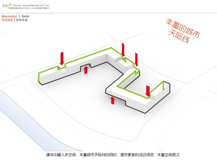 宁波新城核心区学校中小学概念方案设计2018_4