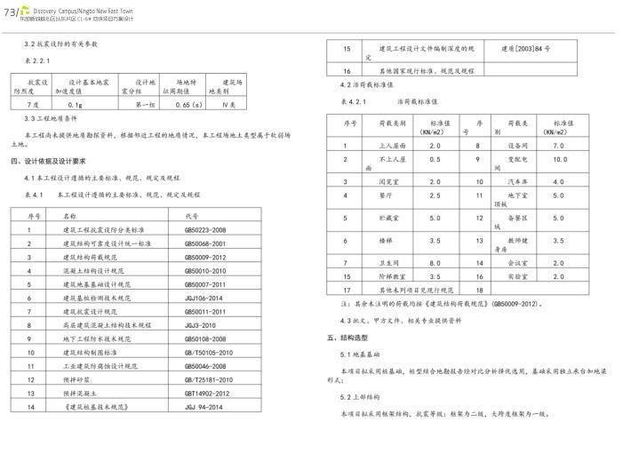 宁波新城核心区学校中小学概念方案设计2018_15