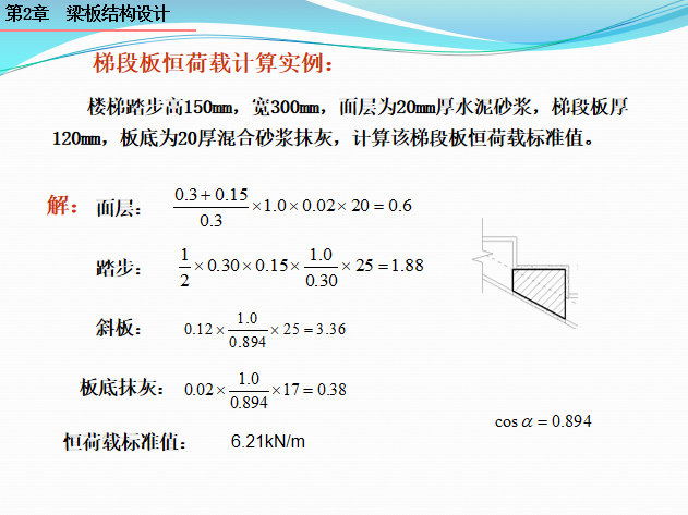 梁板结构设计PPT(133页)_7