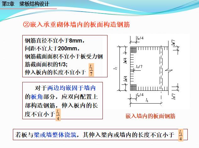 梁板结构设计PPT(133页)_3