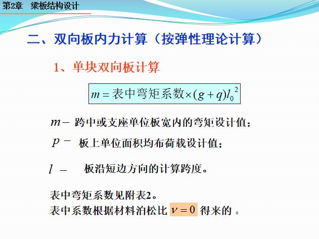 梁板结构设计PPT(133页)_5