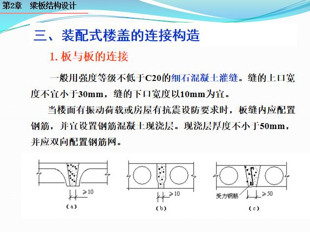 梁板结构设计PPT(133页)_10