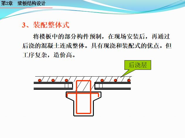 梁板结构设计PPT(133页)_11