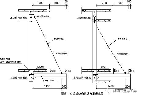 装配式悬挑脚手架应用与分析_6