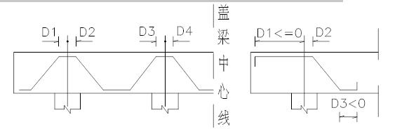 传统简化算法-盖梁计算桥梁通操作全过程_12