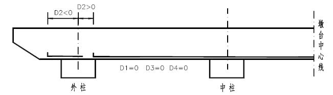 传统简化算法-盖梁计算桥梁通操作全过程_11