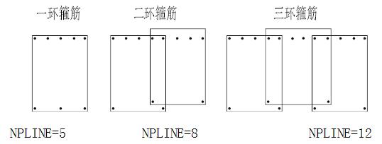 传统简化算法-盖梁计算桥梁通操作全过程_14