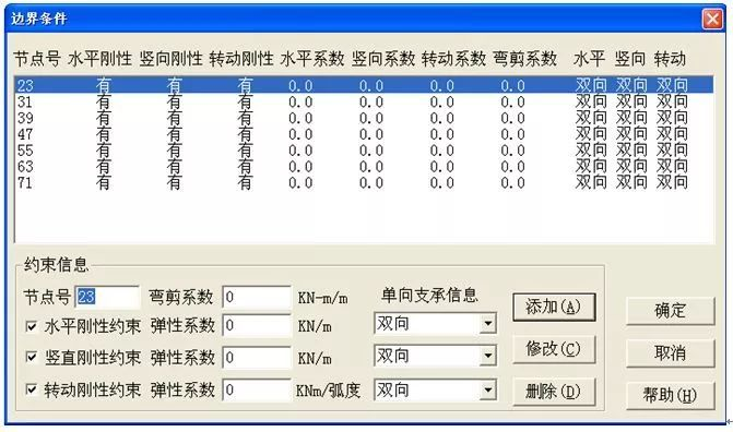 盖梁影响线直接加载法:桥博计算与绘图_8
