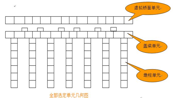 盖梁影响线直接加载法:桥博计算与绘图_5