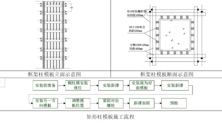 [黑龙江]航站楼施工组织设计(2015|339P)_8