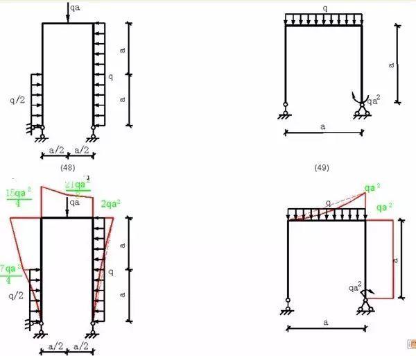 各种结构弯矩图_17