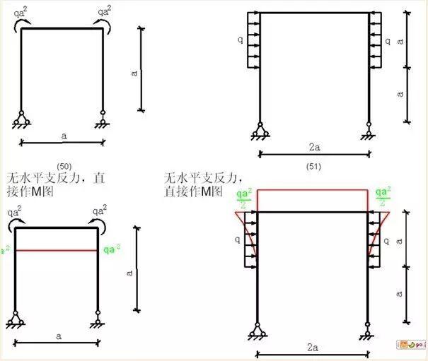 各种结构弯矩图_18