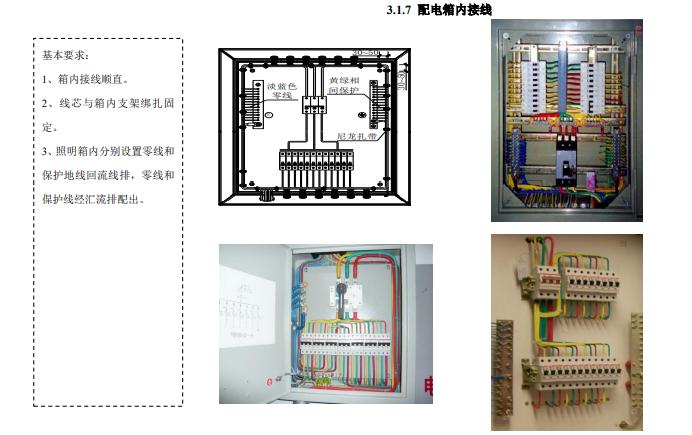 中建_机电安装工程施工做法典型(PDF)_4