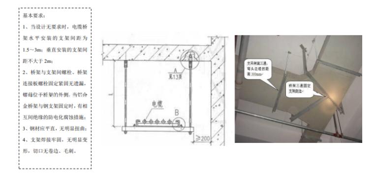 中建_机电安装工程施工做法典型(PDF)_7