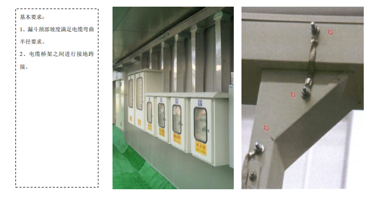 中建_机电安装工程施工做法典型(PDF)_8