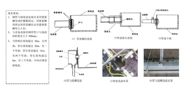 中建_机电安装工程施工做法典型(PDF)_10