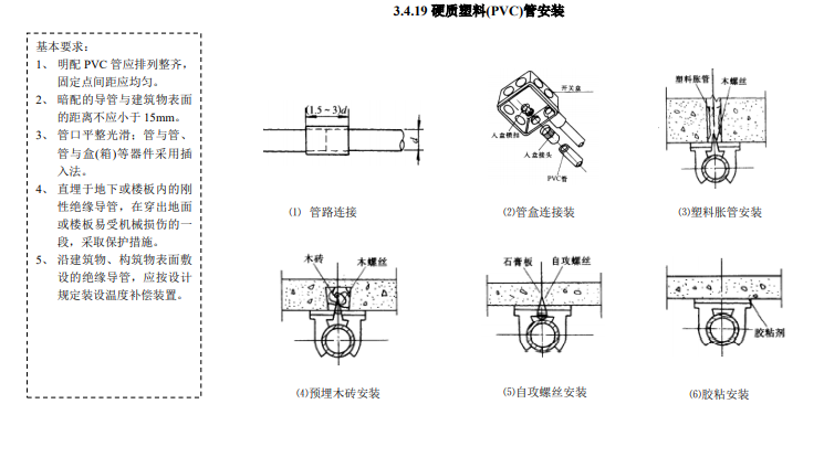 中建_机电安装工程施工做法典型(PDF)_12