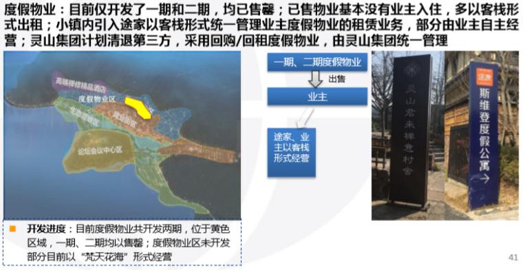 文旅小镇运营模式研究(55页)_3