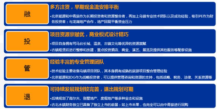文旅小镇运营模式研究(55页)_5