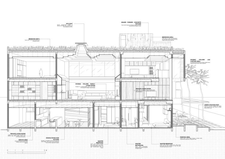 印尼自然采光实验性住宅/RAD+ar-m4 _section_a.jpg