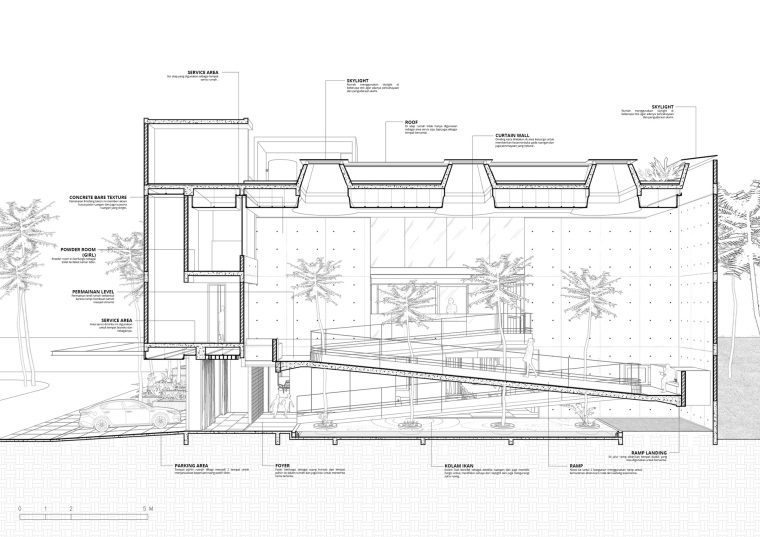 印尼自然采光实验性住宅/RAD+ar-m6 _section_c.jpg