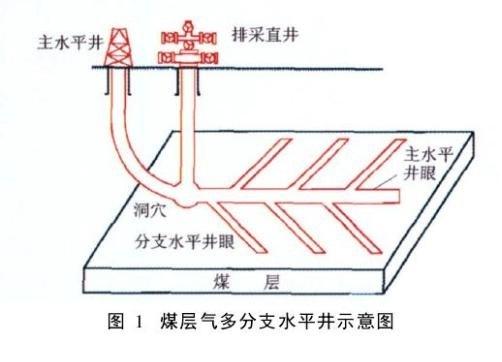 地下空间施工——地面水平井超前注浆技术_4