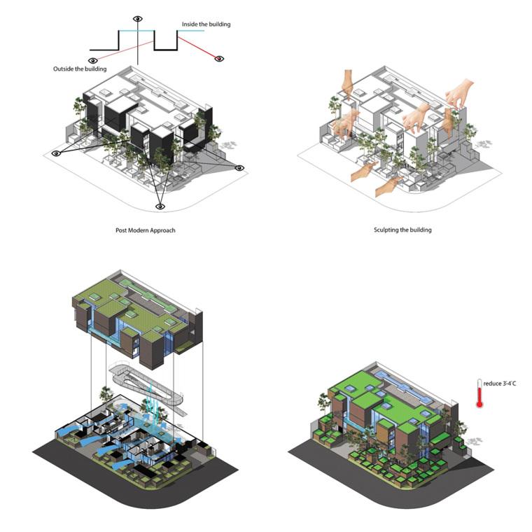 印尼自然采光实验性住宅/RAD+ar-m9 _formmaking.jpg