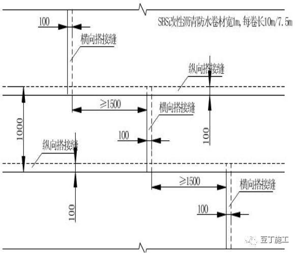 26个节点施工图,基础防水施工难不住你!_3