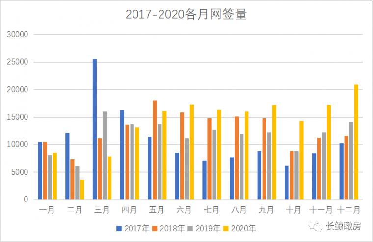 北京楼市,2021年房产调控政策会变吗?_2