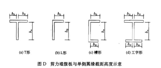 结构受压稳定问题(四)_46