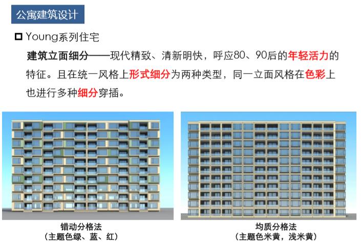 住宅项目产品设计逻辑(图文并茂)_5