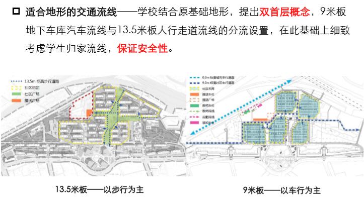 住宅项目产品设计逻辑(图文并茂)_7