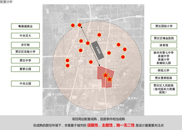 知名地产贾汪幸福特色小镇概念规划设计文本_6