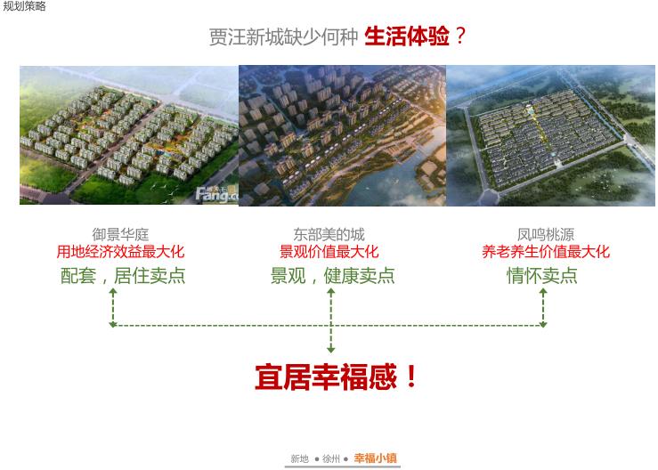 知名地产贾汪幸福特色小镇概念规划设计文本_7