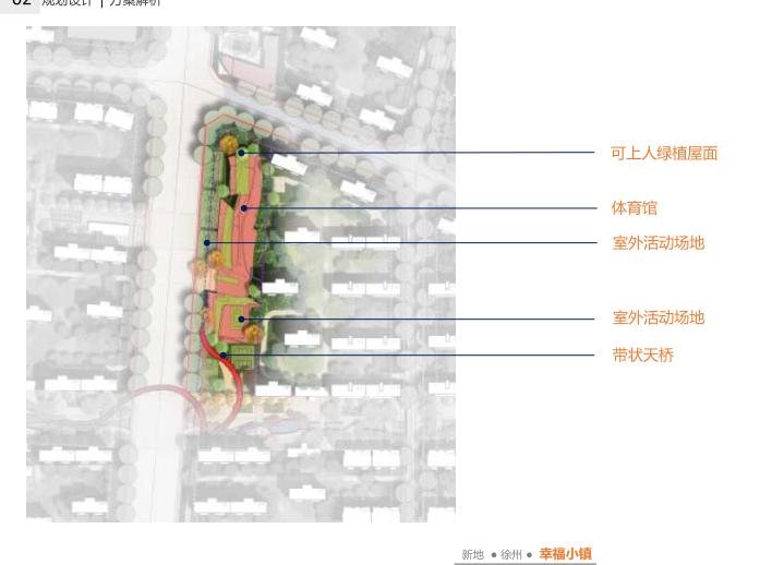 知名地产贾汪幸福特色小镇概念规划设计文本_12