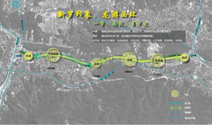 [福建]城市主干道绿化带景观设计方案_8