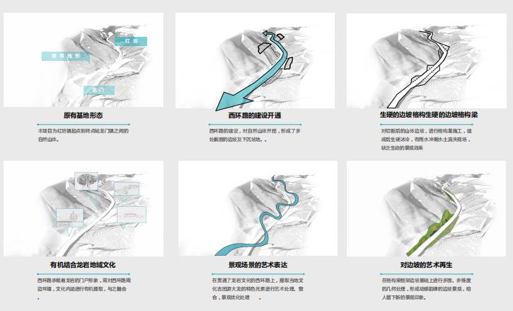 [福建]城市主干道绿化带景观设计方案_10