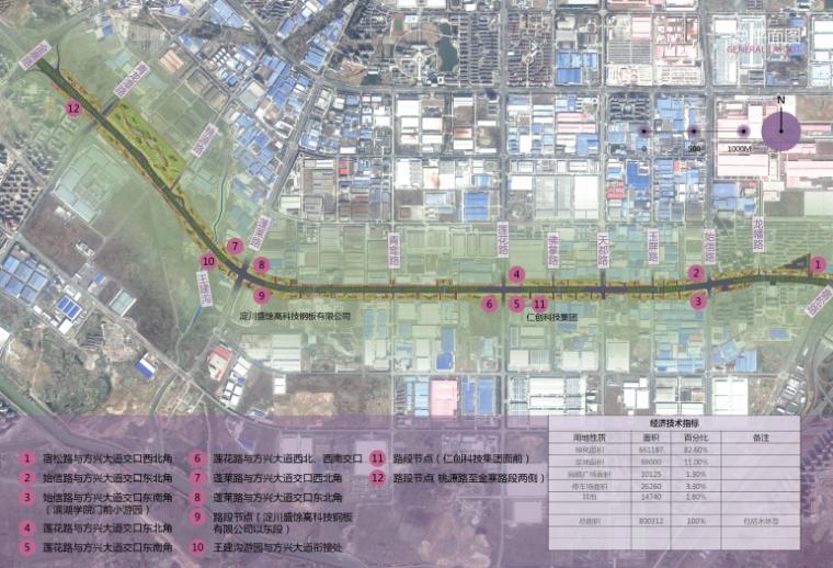 [合肥]城市绿色长廊景观大道升级设计方案_8