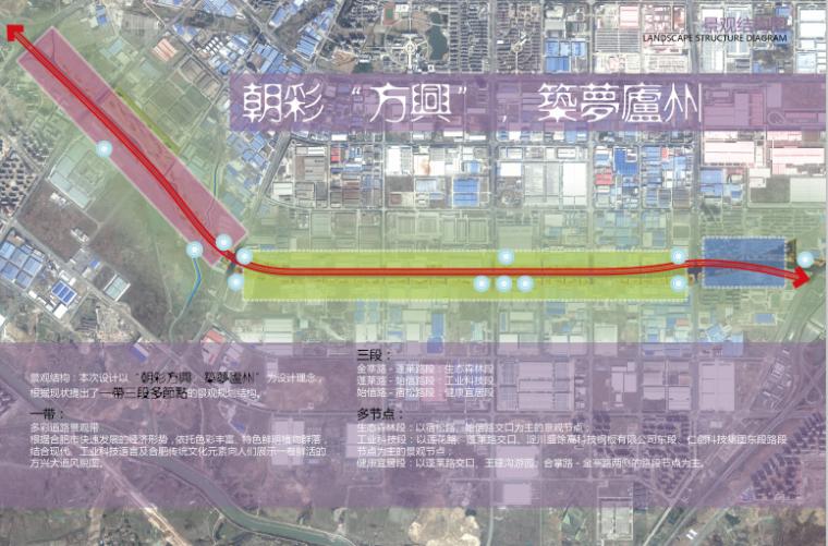 [合肥]城市绿色长廊景观大道升级设计方案_9