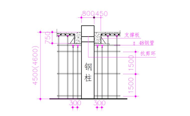 [广西]66层至停机坪结构层模板施工方案_2