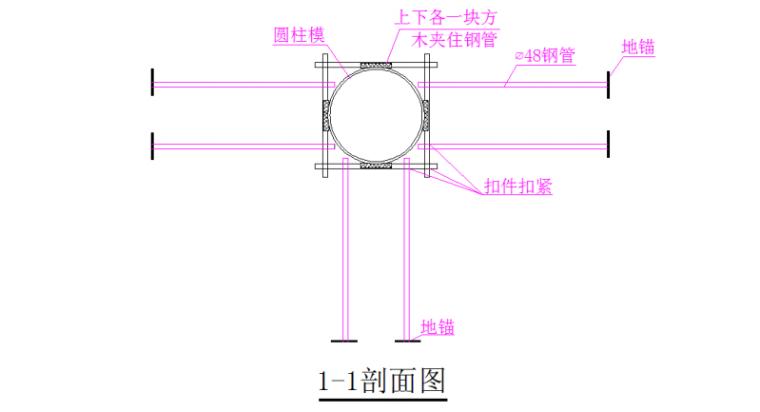 [广西]66层至停机坪结构层模板施工方案_4