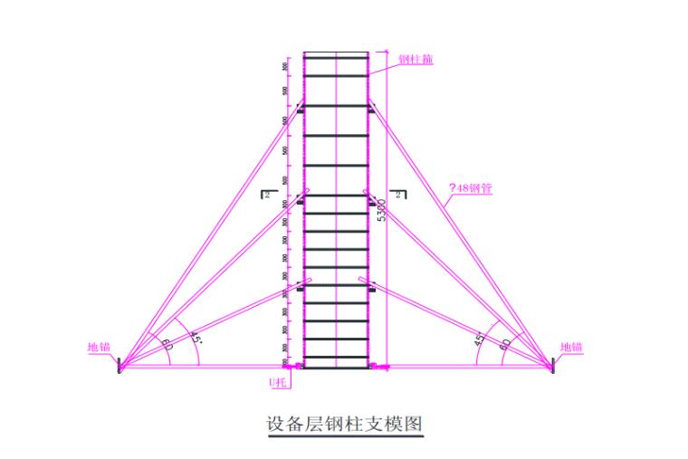 [广西]66层至停机坪结构层模板施工方案_5