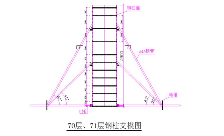 [广西]66层至停机坪结构层模板施工方案_3
