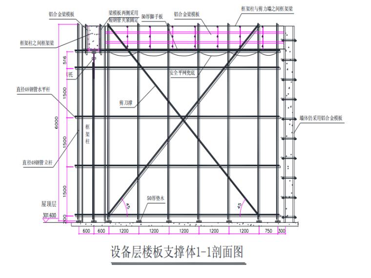 [广西]66层至停机坪结构层模板施工方案_6