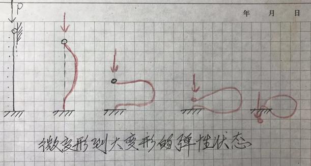 结构受压稳定问题(四)_2
