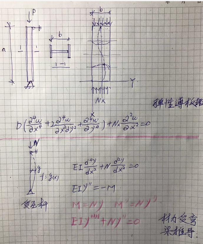结构受压稳定问题(四)_3