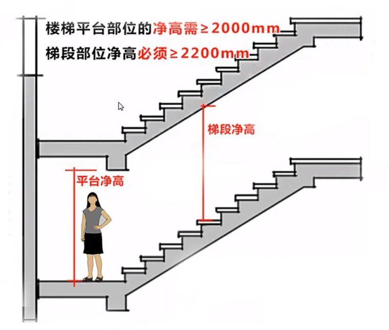 干货:旋转楼梯该怎么设计?_11